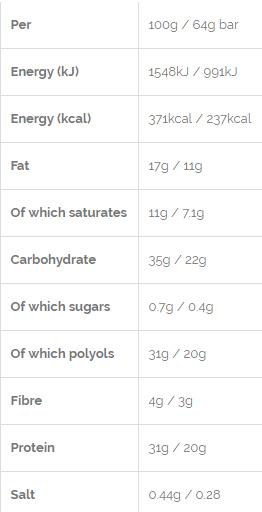 recensione di perdita di peso di siero di latte dieta phd